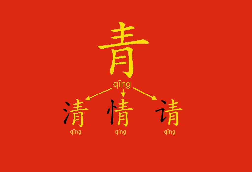 Componenti fonetici