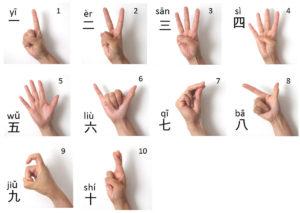 Numeri in cinese: come contarli? - Contare con le mani