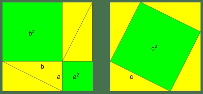 dimostrazione del teorema di Pitagora