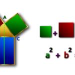 Il teorema di Pitagora e la capacità di ragionare