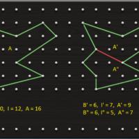 teorema di Pick