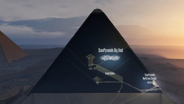 immagine-piamide-ScanPyramids-3D-void-camera-scoperta