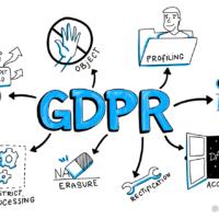 regolamento GDPR